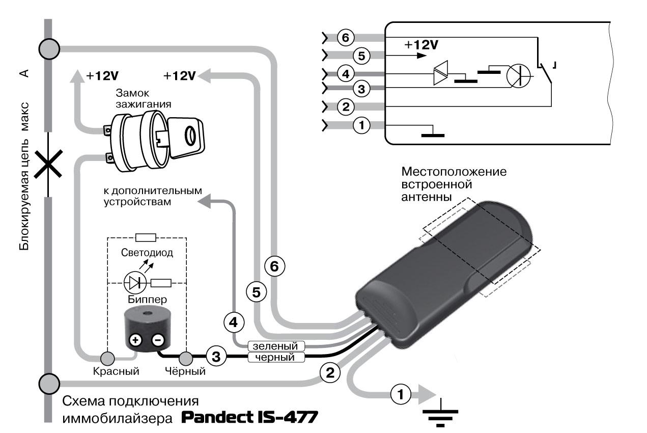 Схема подключения иммобилайзера Pandect IS 470