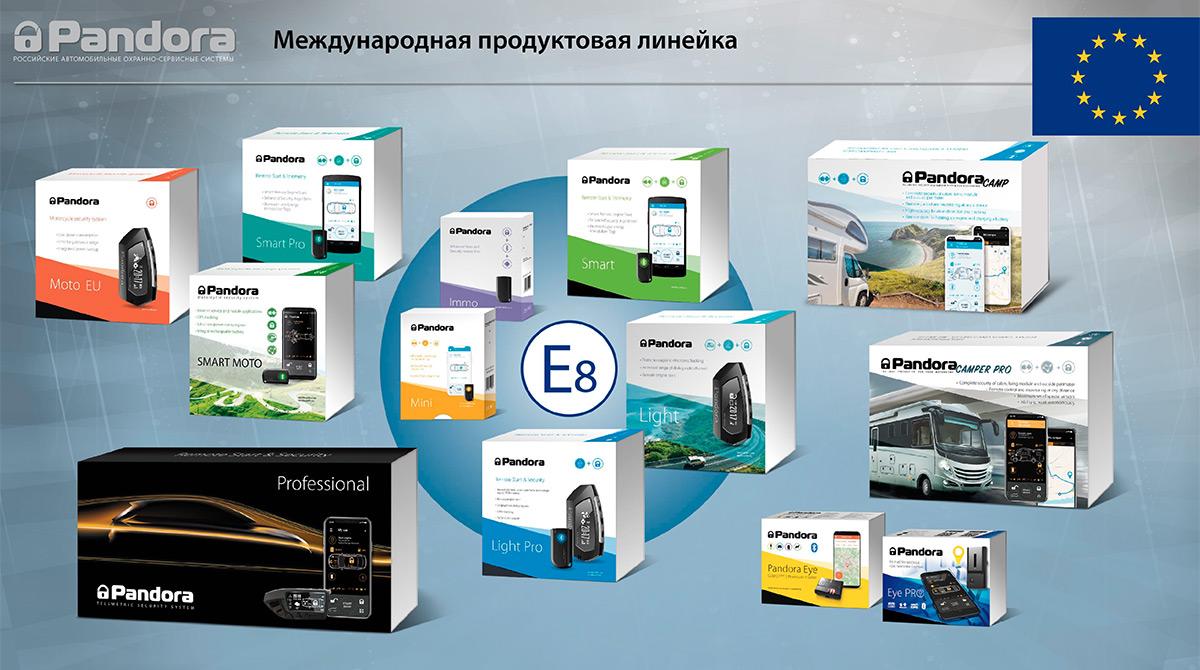 Купить в Ярославле