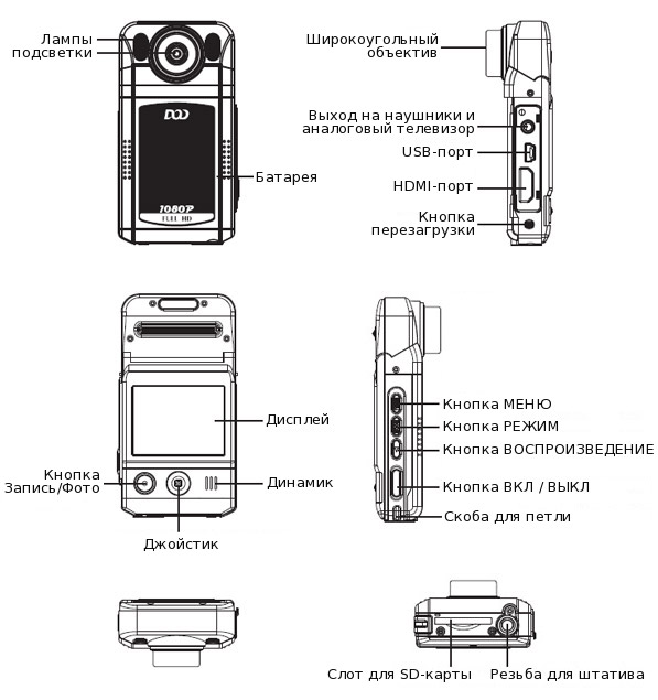 Конфигурация видеорегистратора DOD F520FHD: